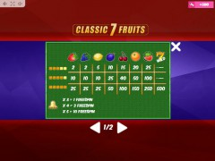 Classic7Fruits jeudemachine77.com MrSlotty 5/5